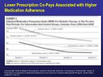 lower prescription co pays associated with higher medication adherence