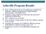 asheville program results