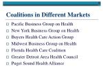 coalitions in different markets