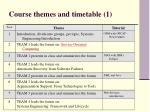 course themes and timetable 1