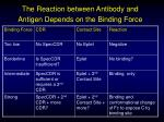 the reaction between antibody and antigen depends on the binding force