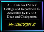 all data for every college and department is accessible by every dean and chairperson