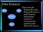 data extracts