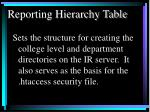 reporting hierarchy table