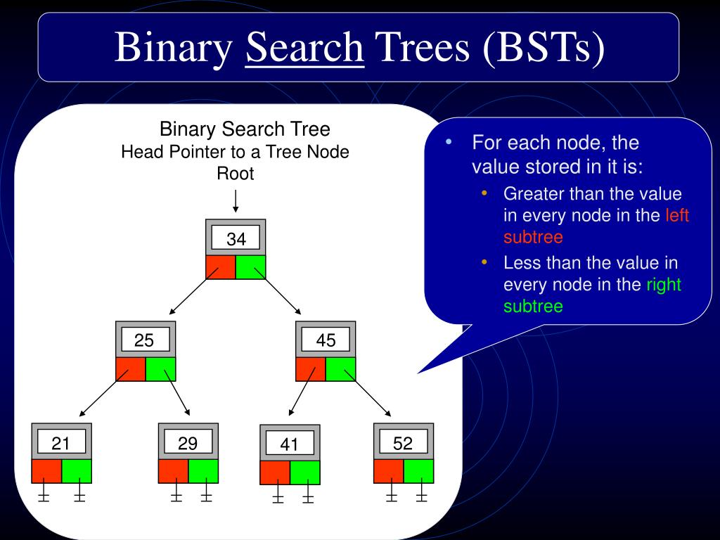 binary search tree investigation