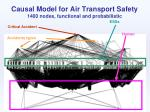 causal model for air transport safety 1400 nodes functional and probabilistic