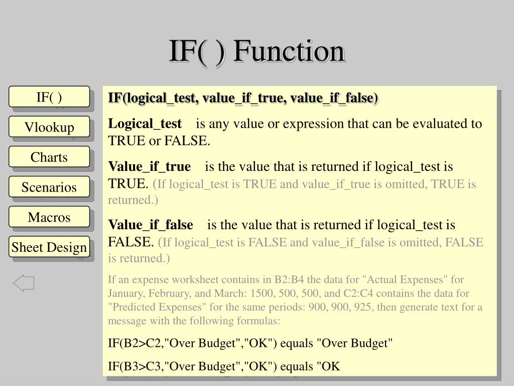 IF( ) Function
