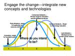 engage the change integrate new concepts and technologies