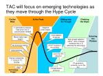 tac will focus on emerging technologies as they move through the hype cycle