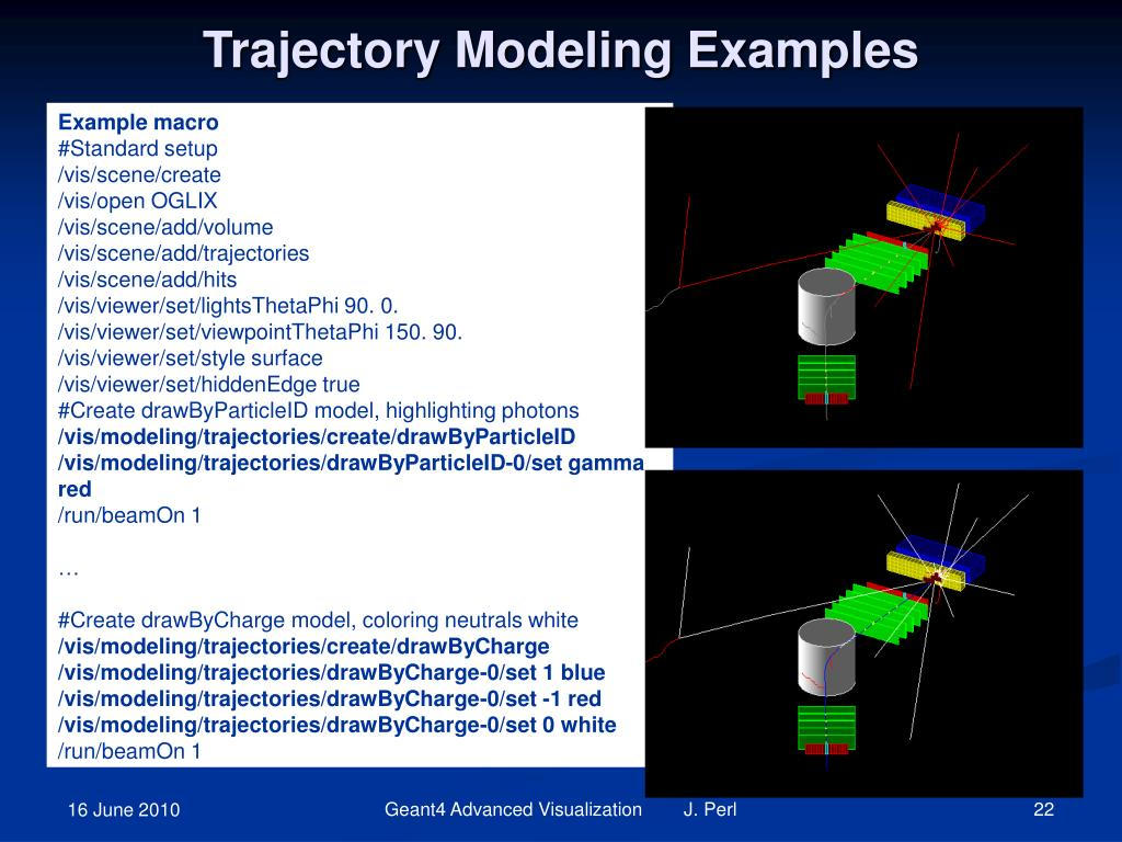 Trajectory Modeling Examples