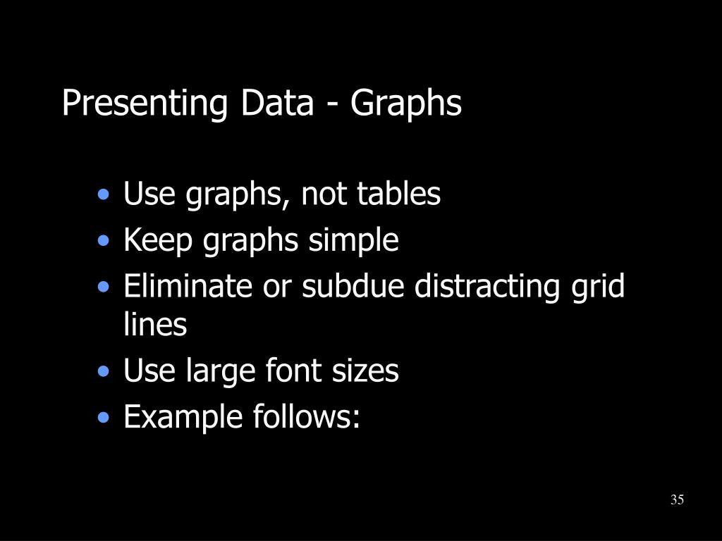 Presenting Data - Graphs