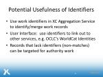 potential usefulness of identifiers