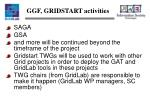 ggf gridstart activities
