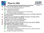 plans for 2004