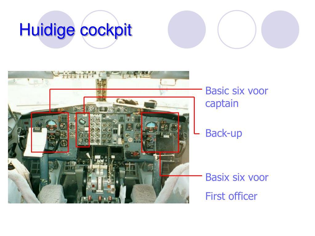 Huidige cockpit