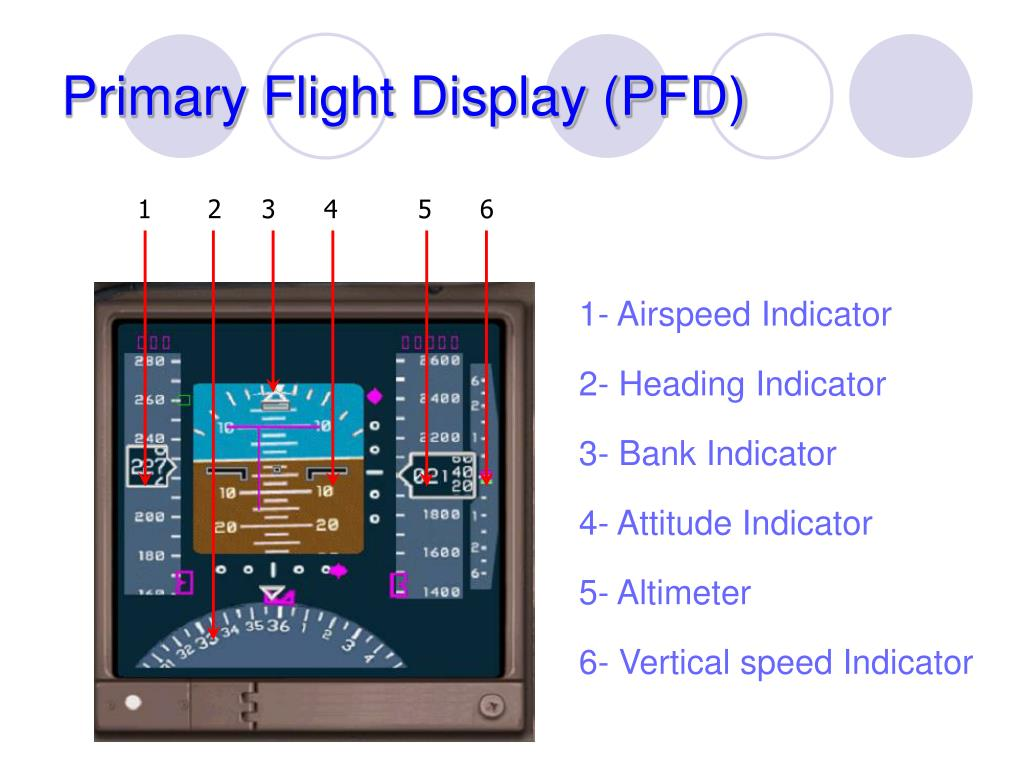 Primary Flight Display (PFD)