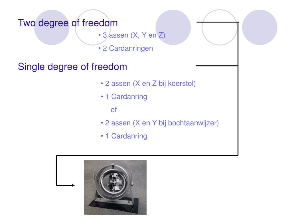 Two degree of freedom