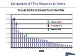 comparison of fpl s response to others