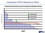 comparison of fpl s response to others6