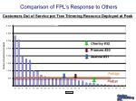 comparison of fpl s response to others7