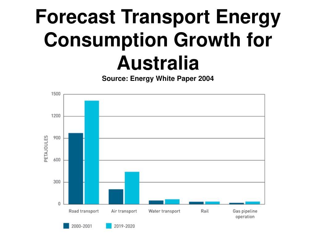 Forecast Transport Energy Consumption Growth for Australia