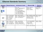 ethernet standards summary