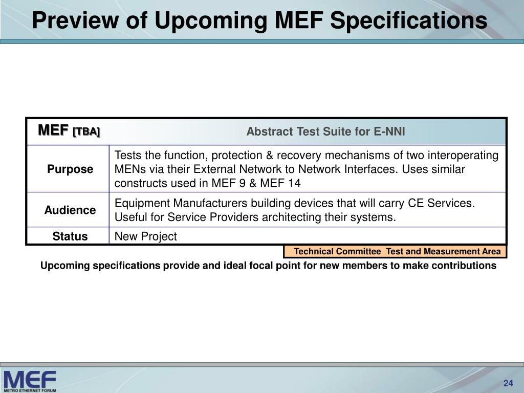 Upcoming specifications provide and ideal focal point for new members to make contributions