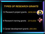 types of research grants