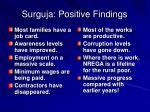 surguja positive findings