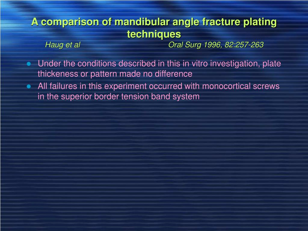 A comparison of mandibular angle fracture plating techniques
