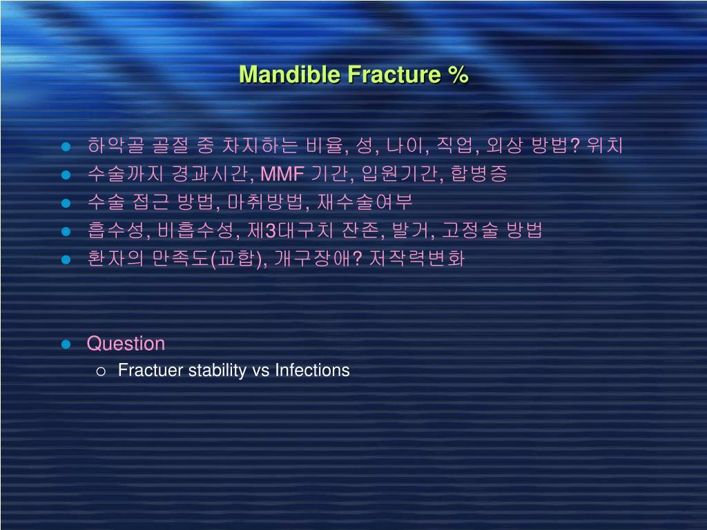 Mandible Fracture %