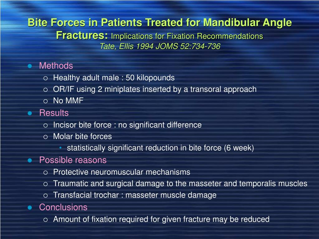 Bite Forces in Patients Treated for Mandibular Angle Fractures: