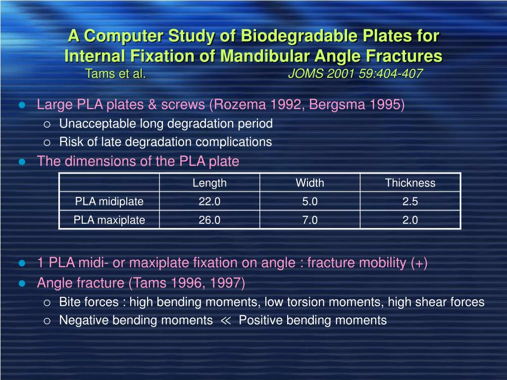 A Computer Study of Biodegradable Plates for Internal Fixation of Mandibular Angle Fractures