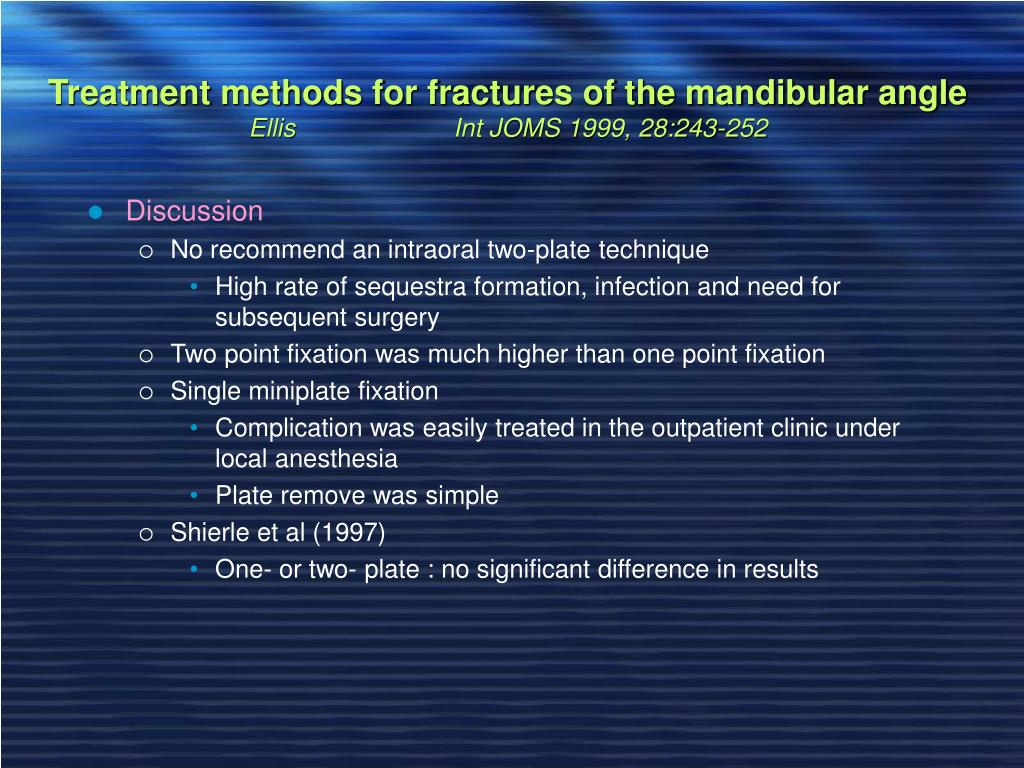 Treatment methods for fractures of the mandibular angle