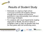 results of student study