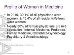 profile of women in medicine