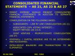 consolidated financial statements as 21 as 23 as 27