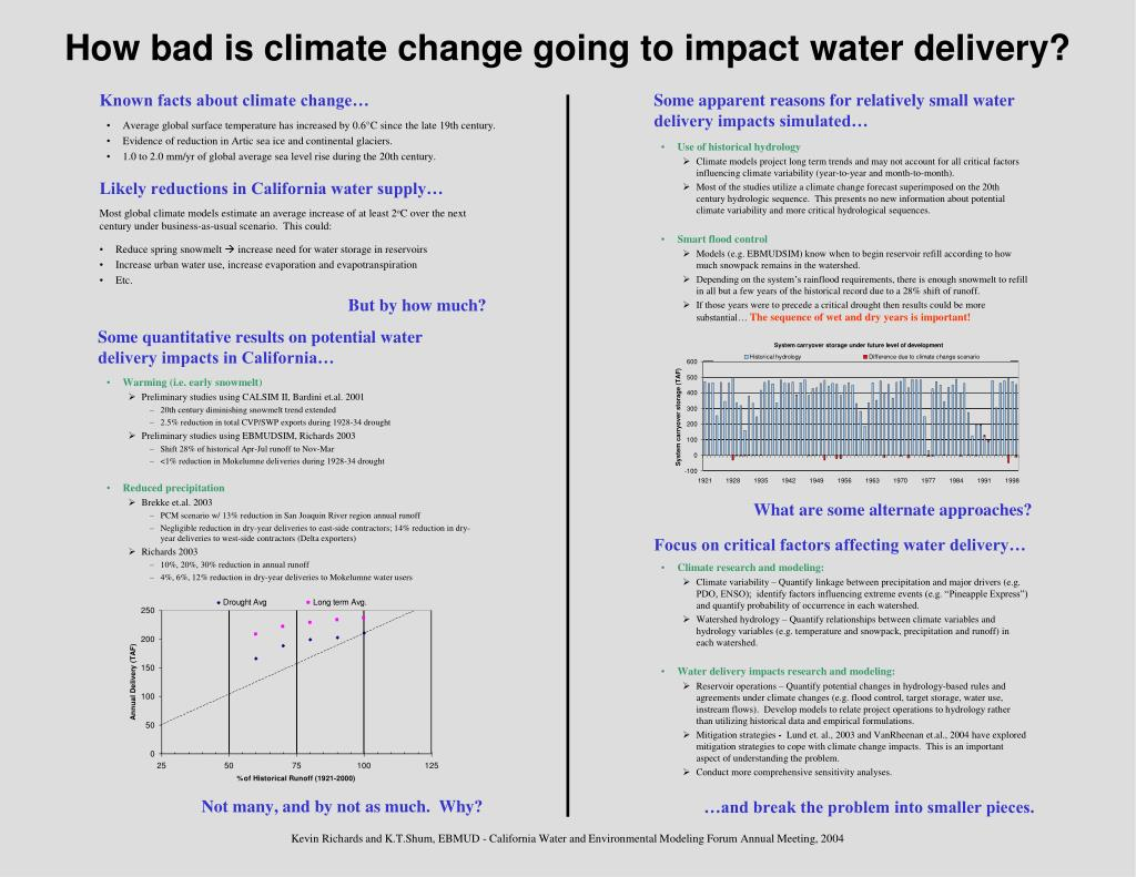 how bad is climate change going to impact water delivery l.