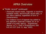 apra overview