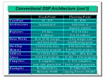 conventional dsp architecture con t