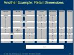 another example retail dimensions