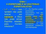 tema 1 o espiritismo e as doutrinas espiritualistas13