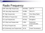 radio frequency30