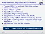 dfas at a glance magnitude of annual operations