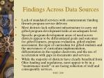 findings across data sources
