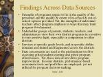 findings across data sources21