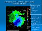 refractivity one day after heavy rainfall aircraft in situ data