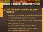 process to become a schoolwide program44
