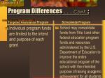 program differences cont21
