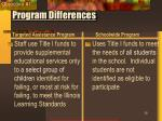 program differences